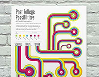 Post College Possibilities Poster