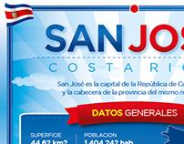 Infografico San Jose - Costa Rica