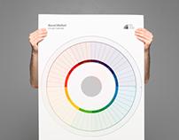 Round Method - Circular Calendar aka Round Calendar
