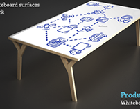 Whiteboard Furniture