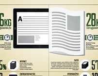Newspaper in Print or Online? (Infographic)