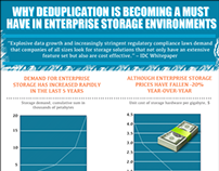 Why Deduplication is Becoming a Must Have in Enterprise