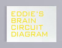 Limitless: Eddie's brain circuit