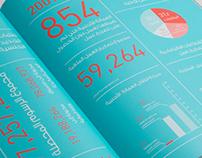 LMRA Annual Report