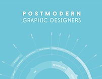 Postmodern Infographic