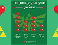 #1 (Infographic Design)