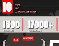 Red Rickshaw Revolution I CSR
