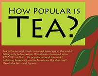 Tea Consumption Infographic