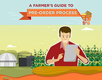 A Farmer Guide to pre - order process