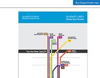 Transport system (Alexandria wayfinding maps)