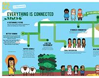 chicken! Newspaper for children- farming infographic