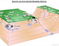 Actividades de Geología