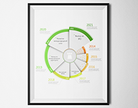 Spiral Infographic (Tower Investment Fund)