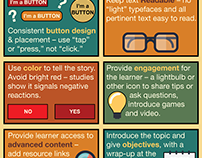 Infographic: eLearning Tips