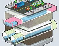 Min. de Desarrollo Urbano