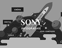 Infographie SONY PHE
