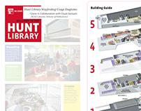 """NCSU Hunt Library """"wayfinding diagrams"""""""