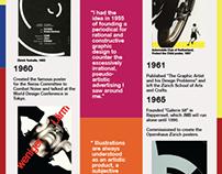 Joseph Muller-Brockmann Timeline