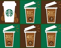 STARBUCKS CORPORATE PROFILE
