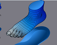 Orthotic Icons