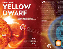 Living With a Yellow Dwarf Infographic