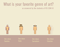 Art History Infographic
