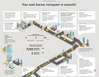 Инфографика / 2015