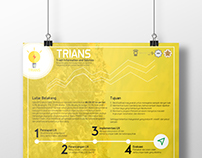 TRIANS (Trash Information and Solution)