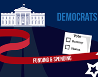 US 2012 Election Spending Infographic