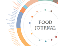 Food Journal Infographic