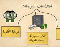 Qabila || DMFD