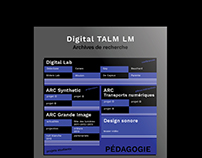 TALM.LM - Digital Interface
