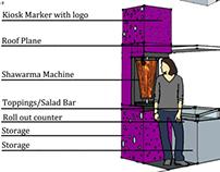 Mini Arabia Shawarma Stall (Proposed)