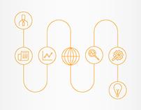 Thomson Reuters - Asset Management Animation