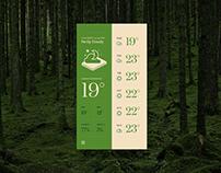 Forecast Weather app
