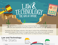 Law & technology Infographic