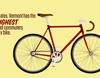 Biking in Vermont Animated Infographic