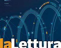 Imagine the Time | La Lettura 342# dataviz