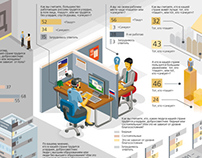 "Infographic ""Work"""