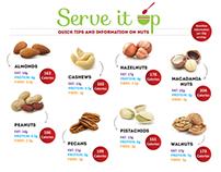 Nut Infographic