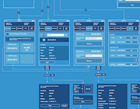 IOS Application Wireframe
