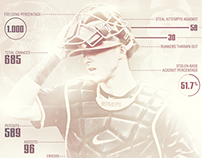 2015 Oregon State Baseball - Logan Ice - Infographic