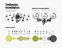 Technological infographics against poverty