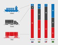 Схемы НефтеТрансСервиса