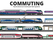 Commuter Rail of the United States & Canada
