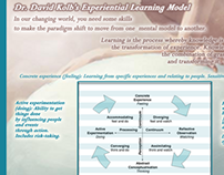 Dr. David Kolb's Experiential Learning Model