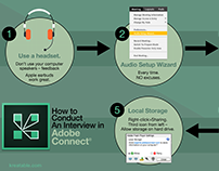 Adobe Connect 9 Interview Tips