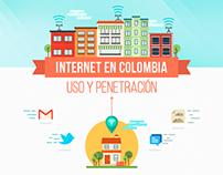 Infografía | Uso del internet en Colombia