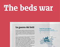 The beds war