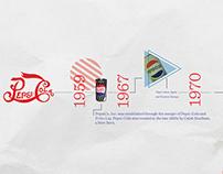 Pepsico Internal branding 2014